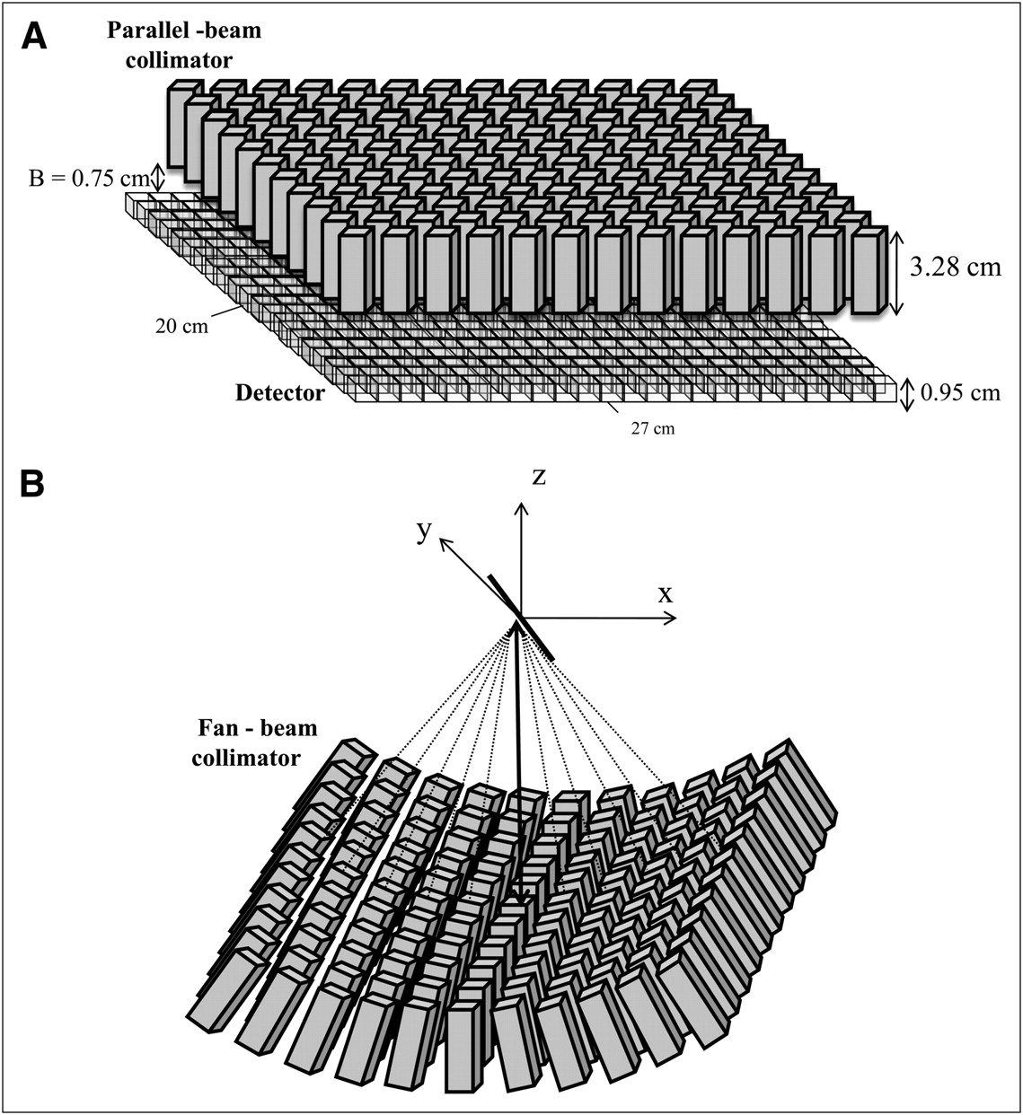 Estimation of Fan Beam and Parallel Beam Parameters in a Wire Mesh ...