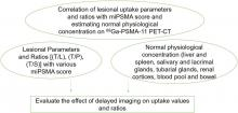 Correlation of Lesional Uptake Parameters and Ratios with miPSMA Score and Estimating Normal Physiologic Concentration: An Exploratory Analysis in Metastatic Castration-Resistant Prostatic Carcinoma Patients with <sup>68</sup>Ga-PSMA-11 PET/CT